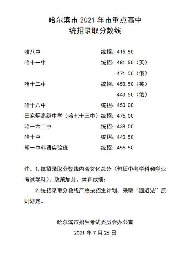 哈尔滨新华电脑学校